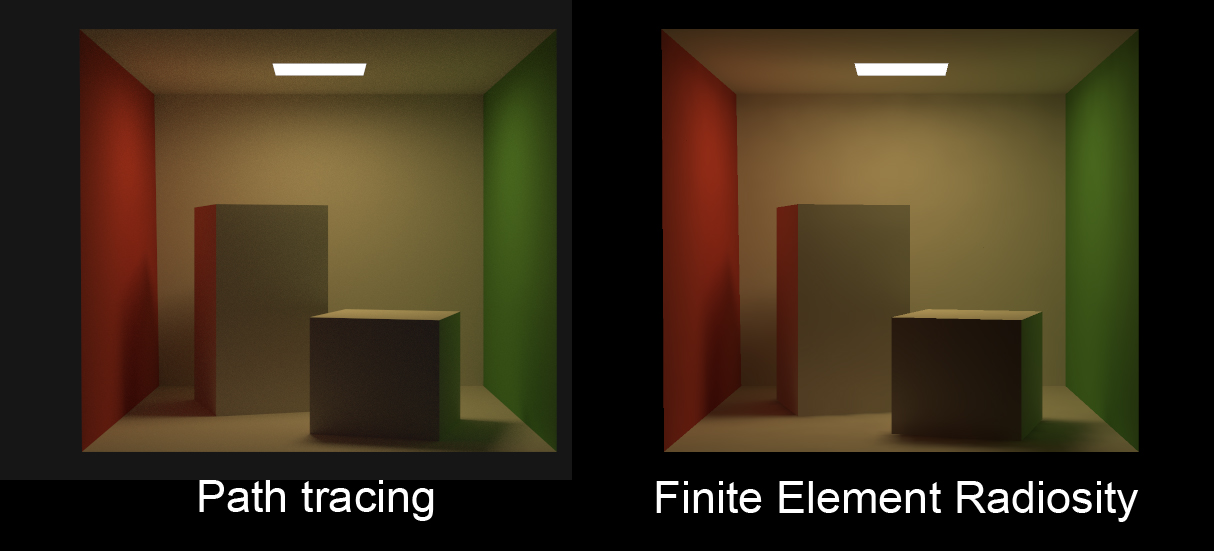 Path Tracing and Radiosity Compared- Attempt 1