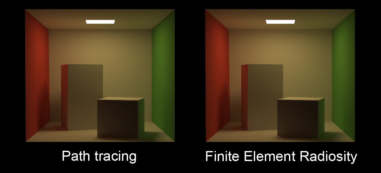 A fixed comparison of the Cornell Box rendered in path tracing on the left and radiosity on the right.