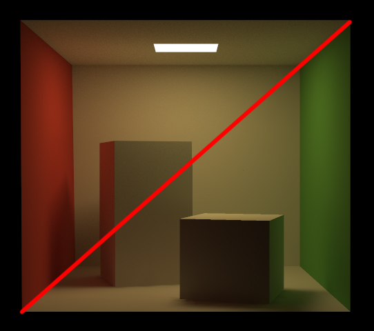 Monte Carlo path tracing in the upper left is compared with finite element radiosity in the lower right.
