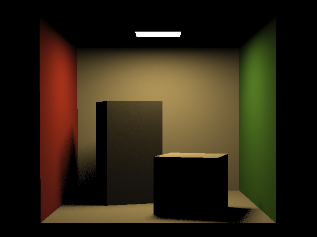 Cornell Box with Direct Light Only