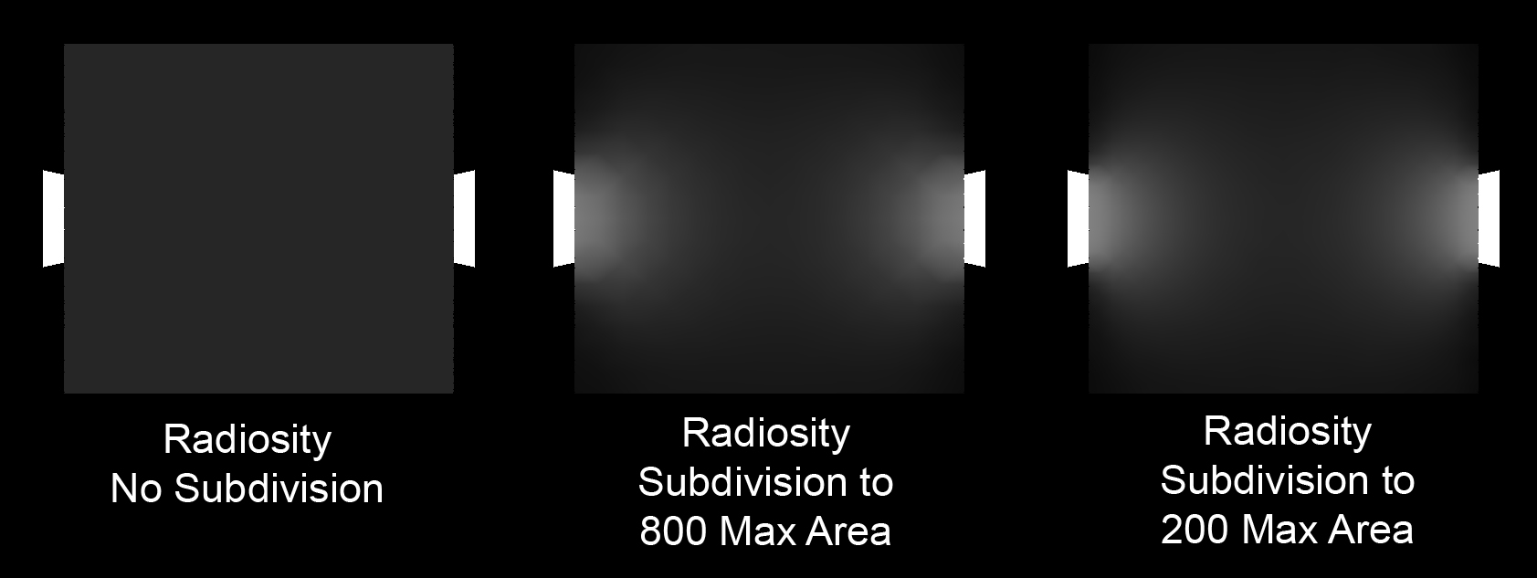 "Three levels of subdivision compared in radiosity renders of the ""emission"" test scene."